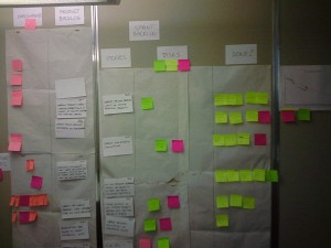 First Scrum Board